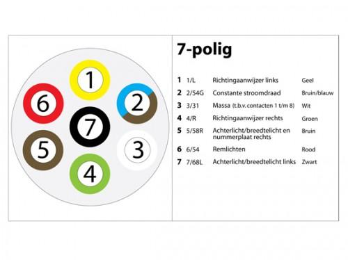 7-polige stekker
